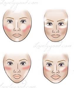 Maschera da glicerina e gelatina per la persona da
