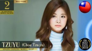 tc candler list the most beautiful faces of 2018 tzuyu
